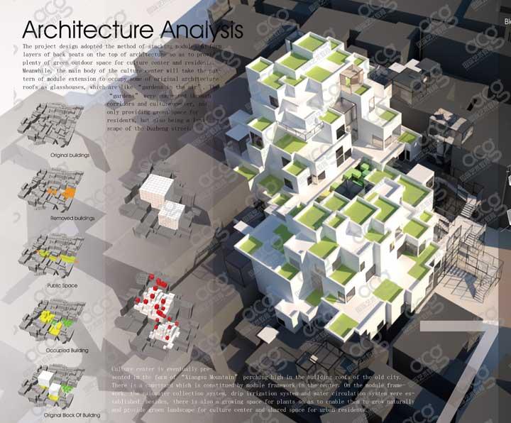 谢菲尔德大学-建筑设计-研究生-王衎钧-ACG国际艺术教育