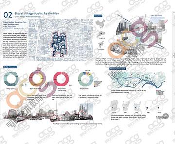 广州-罗清吟-城市设计-香港理工、谢菲尔德、纽卡斯尔-研究生