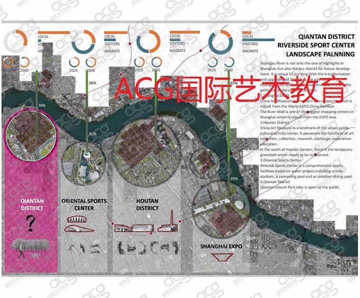 卡迪夫大学-景观设计-研究生-蔡珝青-ACG国际艺术教育