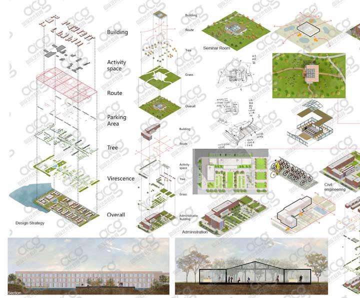 谢菲尔德大学-景观设计-研究生-吴秋辰-ACG国际艺术教育