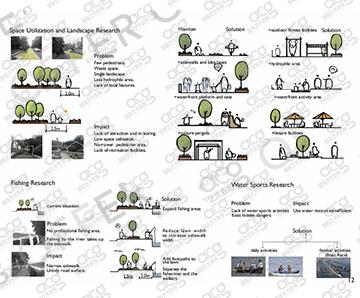 成都-徐旸婕-景观设计-谢菲尔德大学、墨尔本大学、英属哥伦比亚大学UBC-澳洲,英国-研究生