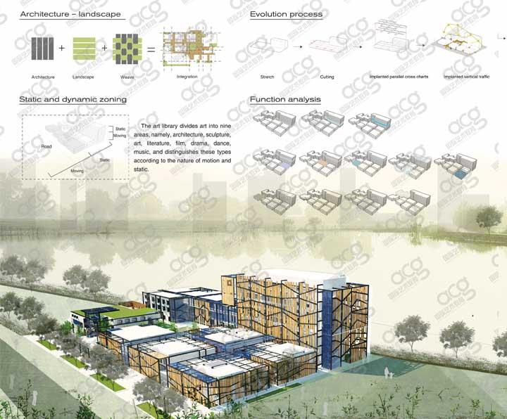 伦敦大学学院-建筑设计-研究生-齐欣萌-ACG国际艺术教育