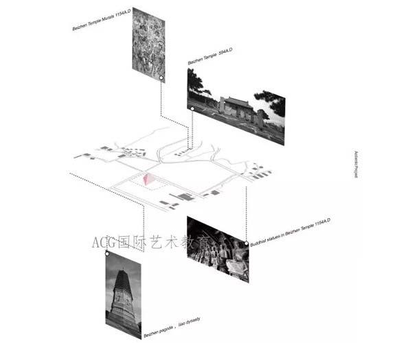 罗德岛设计学院作品集申请