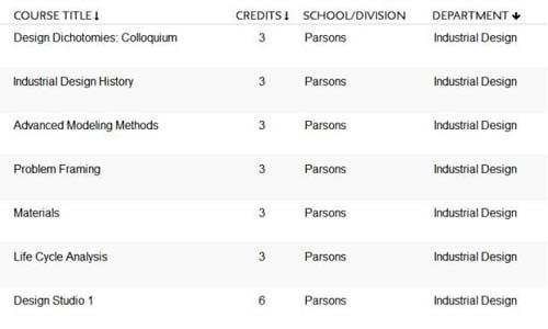 帕森斯设计学院(Parsons)的工业设计专业怎么样?