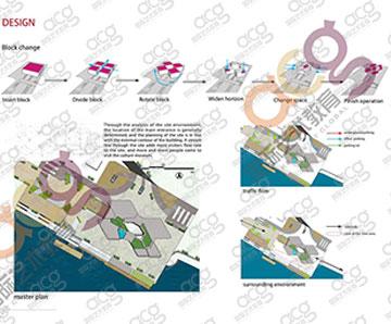 广州-程晓艺-工业设计-阿尔托、拉夫堡、布鲁内尔、考文垂-研究生
