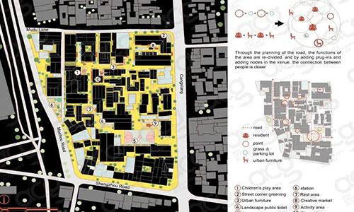 案例分享:UCL、RMIT、曼彻斯特5所景观设计名校录取实录