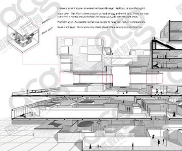 海淀校区-袁博洋-建筑设计-曼彻斯特城市大学诺丁汉大学谢菲尔德大学-研究生预科