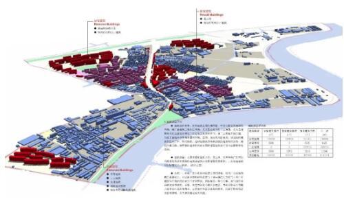 作品集分析图(城市建筑规划设计真实案例分析)